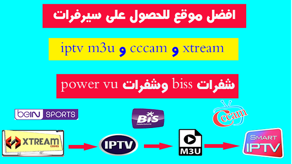 افضل موقع للحصول على سيرفرات iptv m3u و cccam و xtream وشفرات القنوات