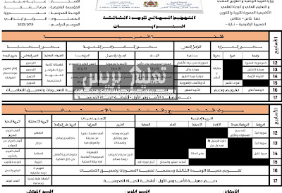 التوزيع المجالي الوحدة الثالثة للمستوى الرابع مرجع المفيد في اللغة العربية بصيغة WORD و PDF