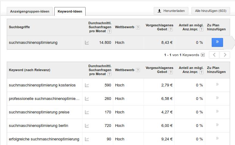 Google AdWords Keyword-Planer