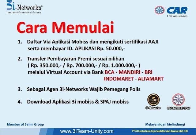 Cara Memulai Daftar 3i networks di Kalimantan Tengah