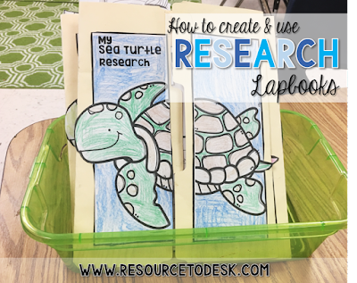 https://www.teacherspayteachers.com/Store/Resource-To-Desk/Category/Science-Lapbooks-278058