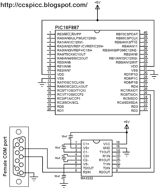 PIC16F887 microcontroller UART (over RS232) example MAX232 circuit