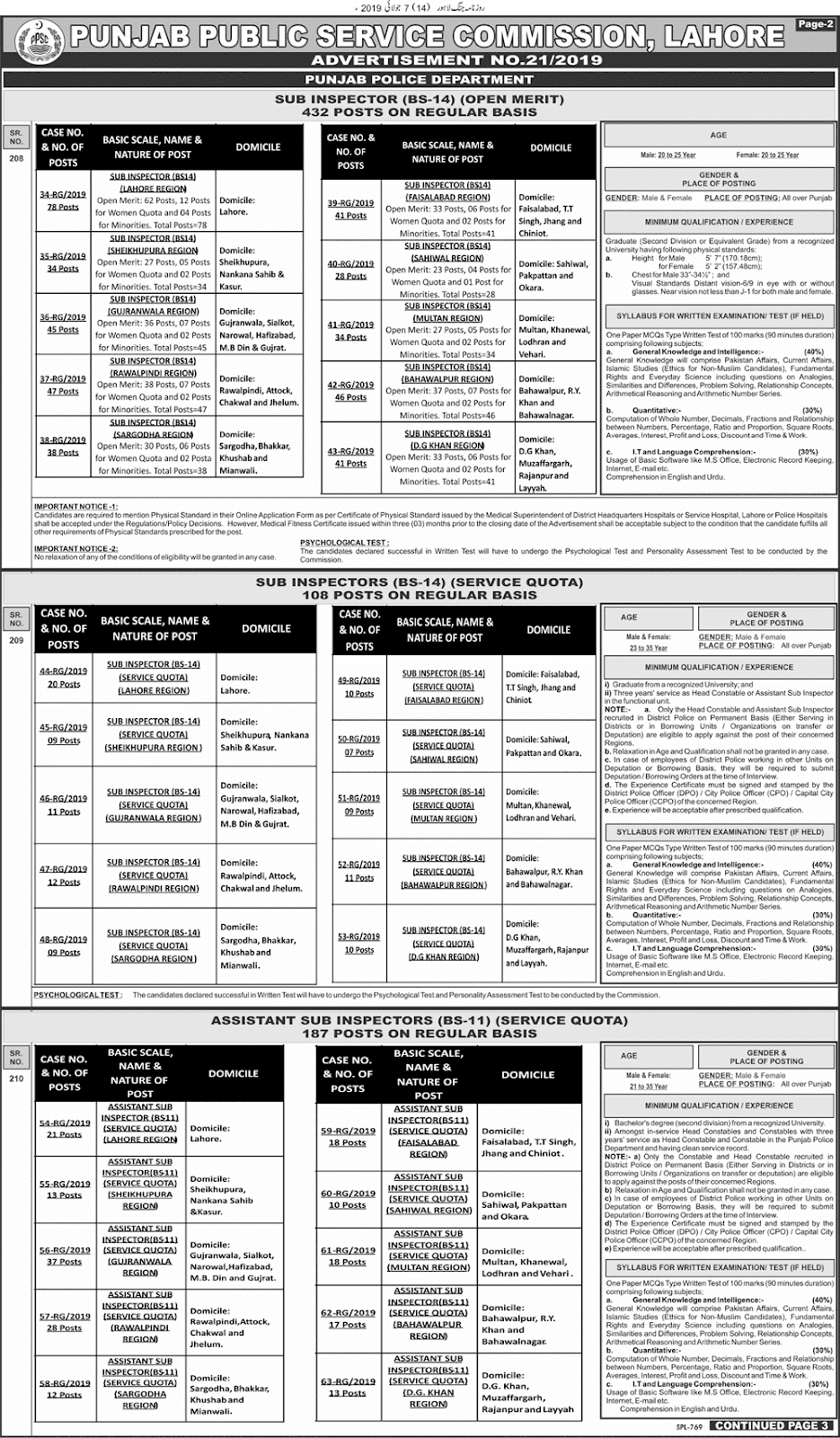 Join Punjab Police - PPSC Punjab Police Jobs 2019 Sub inspector and