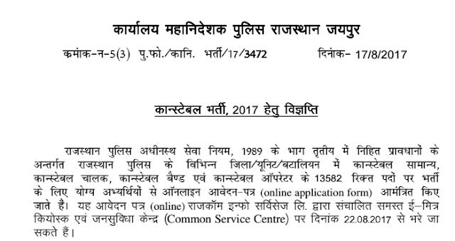 Raj police New vacancy 12000 Post