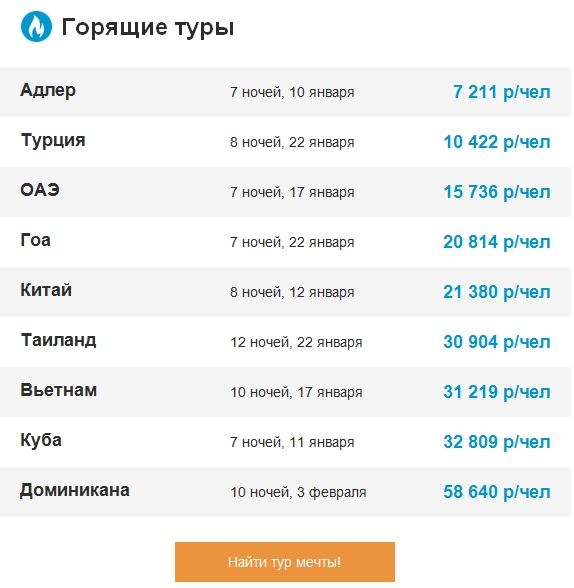 Горячая подборка новогодних туров от 7 211 рублей с человека: отдохнуть на Новый год