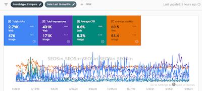 Blog post image optimization in SEO