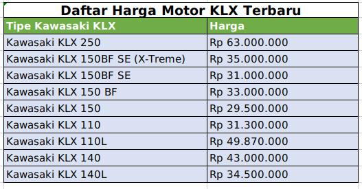 Update Lengkap Daftar Harga Motor KLX Terbaru Bulan Ini
