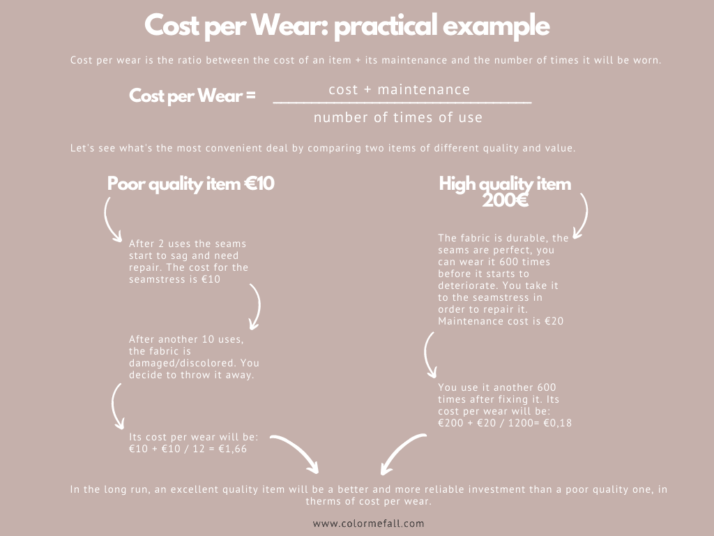 explanation of the cost per wear and its formula