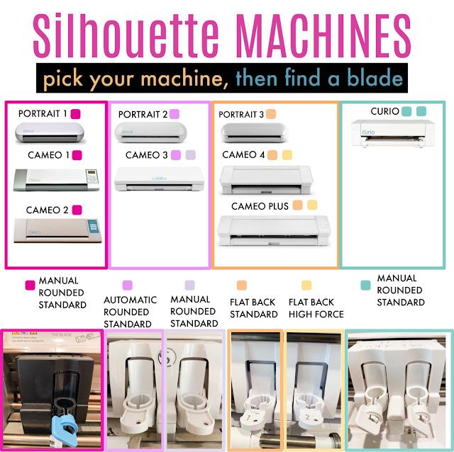 silhouette blades, cameo 2, cameo 1, portrait, silhouette tools