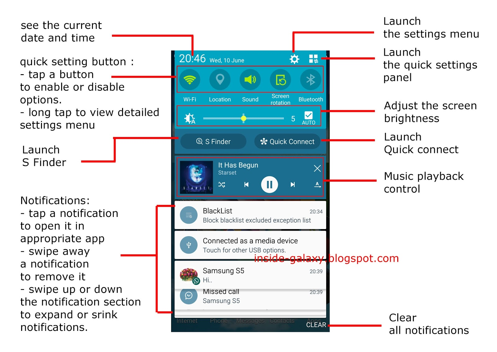 Samsung Galaxy S4: How to Use Notifications Panel in Android 5 0 1