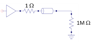 Coax direct to 1 megaohm oscilloscope input equivalent circuit
