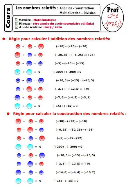 cours mathématique 1apic:les nombres relatifs-addition-soustraction-multiplication-division