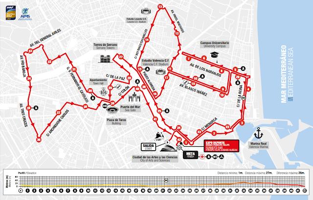 Maratón de Valencia, recorrido 2016