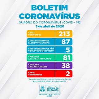 Coronavírus em Vitória da Conquista