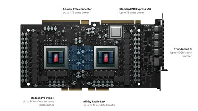 تعرّف -على- مواصفات- Mac Pro -وشاشة -Pro Display XDR- الجديدة -من آبل- والأسعار- الصادمة- خلال -مؤتمر WWDC- 2019