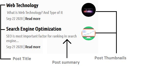 Features-of-Recent-Posts-Widget