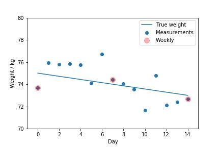 Negative Feedback: A simple GUI spreadsheet in less than 100
