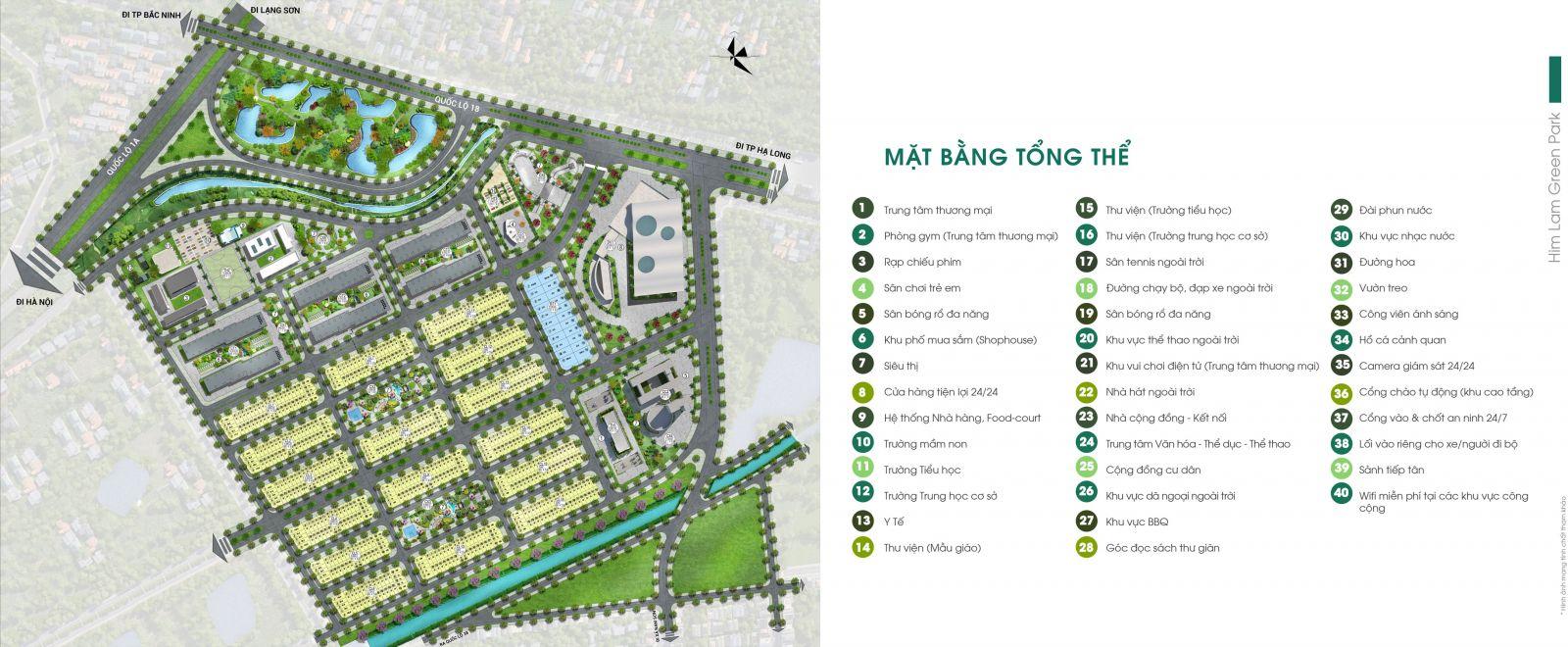 Quy hoạch tiện ích của Him Lam Green Park