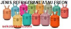 Jenis Refrigerant atau Jenis freon AC