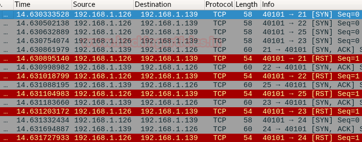 Nmap Scan with Timing Parameters