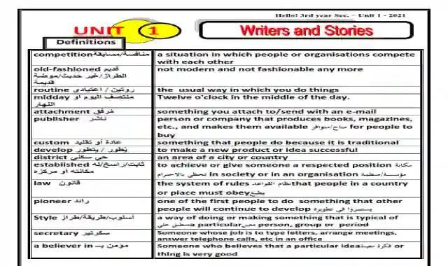 اكبر مذكرة لغة انجليزية شرح واسئلة الصف الثالث الثانوى 2021 اعداد مستر عصام وهبه (572 صفحة)