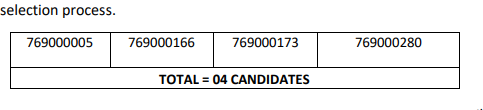 HPSSSB f Senior Technician (Electrical) (on contract basis) Post Code: 769  Result 2020