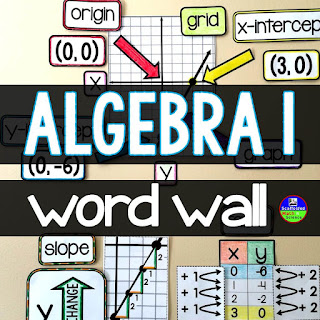 Algebra Word Wall | Scaffolded Math and Science