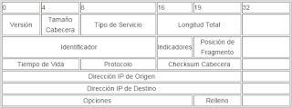 Composicion_cabecera_IP