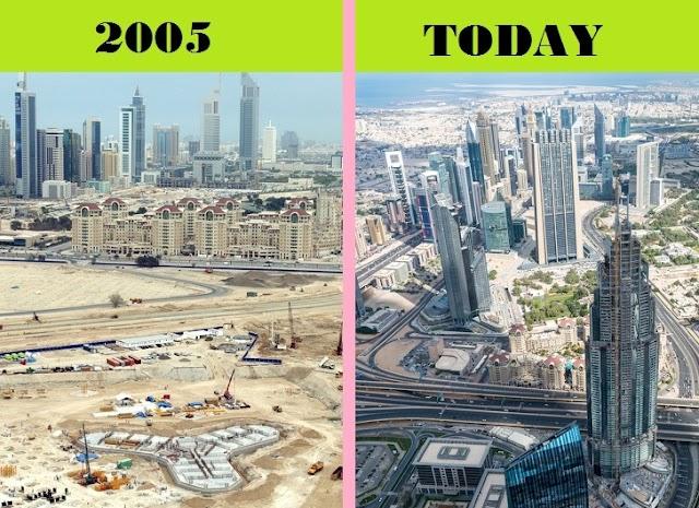 दुबई देश से जुडी रोचक बाते |  Facts About Dubai