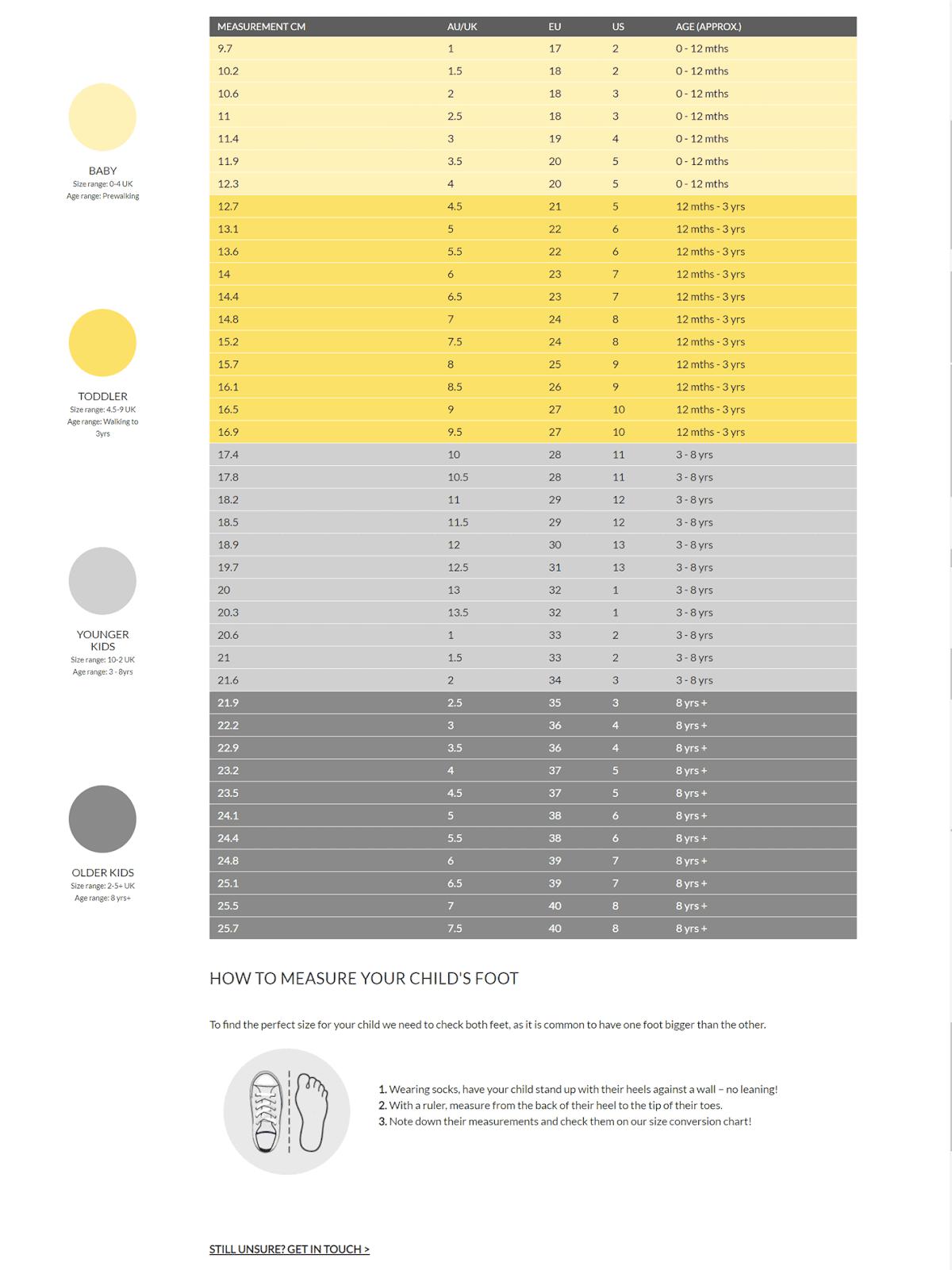オーストラリア靴子供用サイズ表