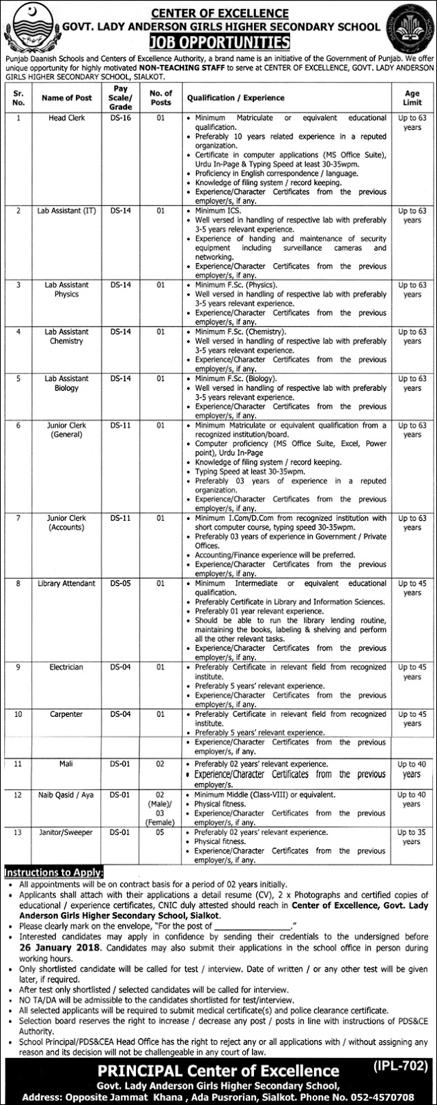 Jobs In Govt Lady Anderson Girls Higher Secondary School Jan 2018