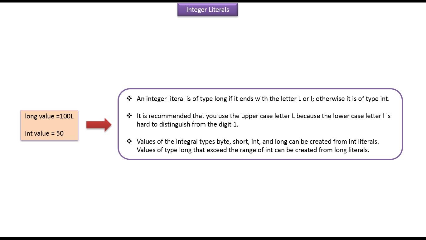Java ee java tutorial java integer literals java tutorial java integer literals baditri Gallery