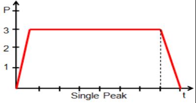 Single%2BPeak