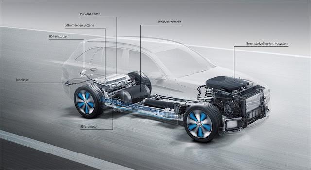 Công nghệ kỹ thuật Mercedes