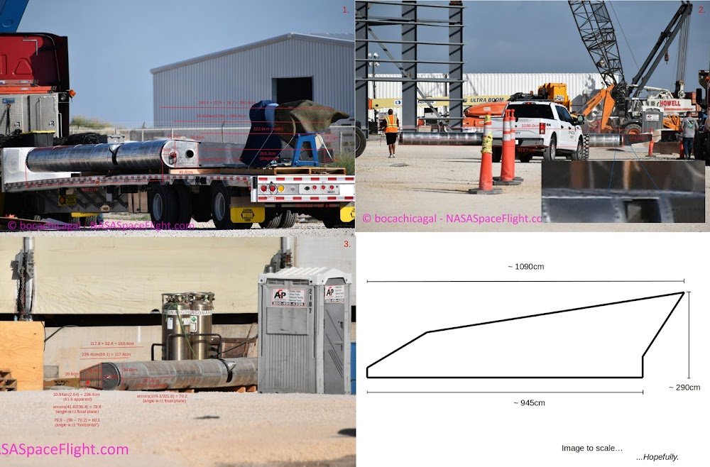 Calculations on SpaceX Starship new fin