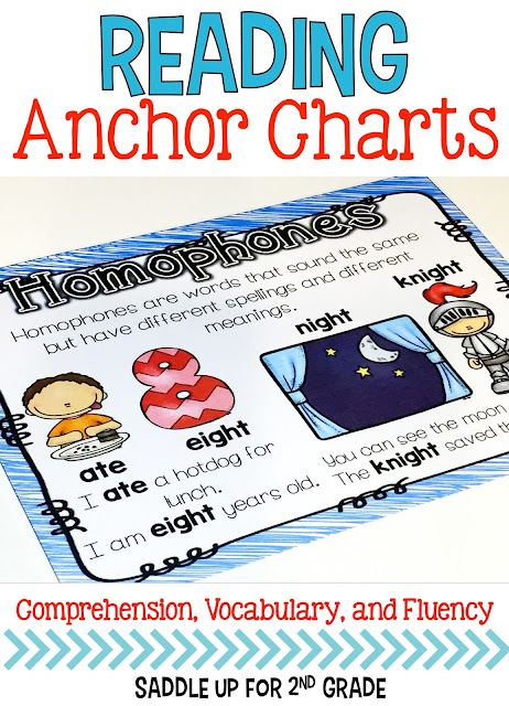 Anchor chart posters are great visuals to use in your classroom to show what skills you are currently focusing on. This is a set of 45 colored and black and white posters that cover comprehension, vocabulary and fluency skills. You may print them to display in your classroom or use on a focus wall. You can also print them smaller to use in journals.