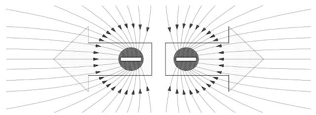 Repulsión de dos cargas con igual signo
