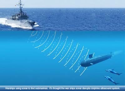 Gambar Aplikasi Sensor Ultrasonik untuk kapal selam