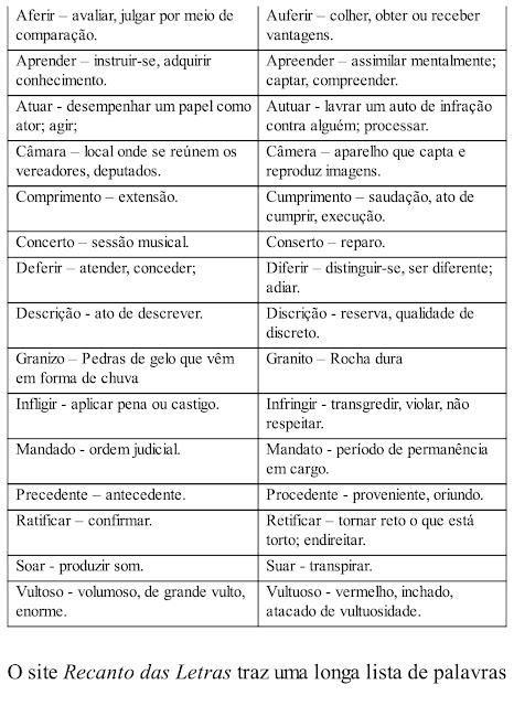 Erros comuns em redação