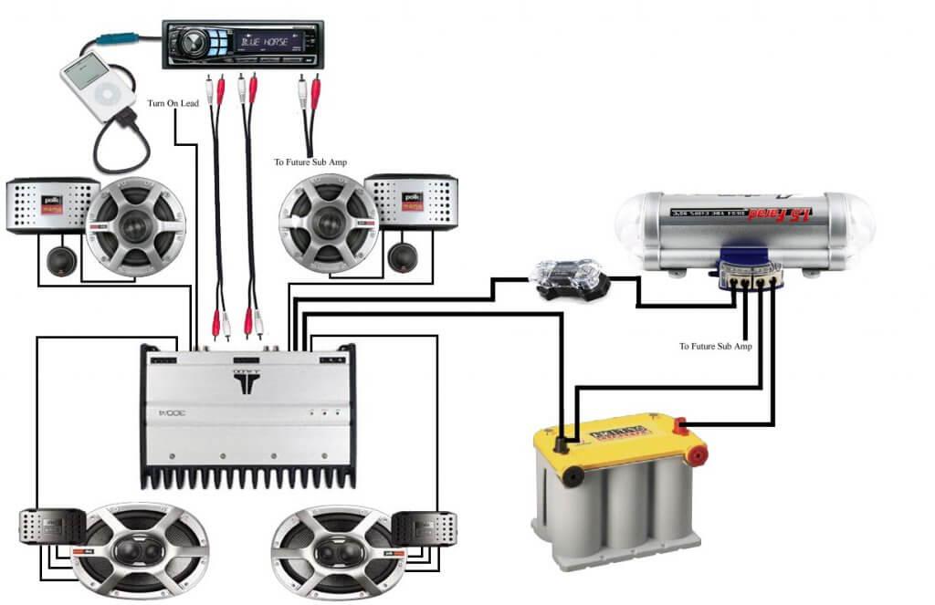 Instalasi kabel audio mobil