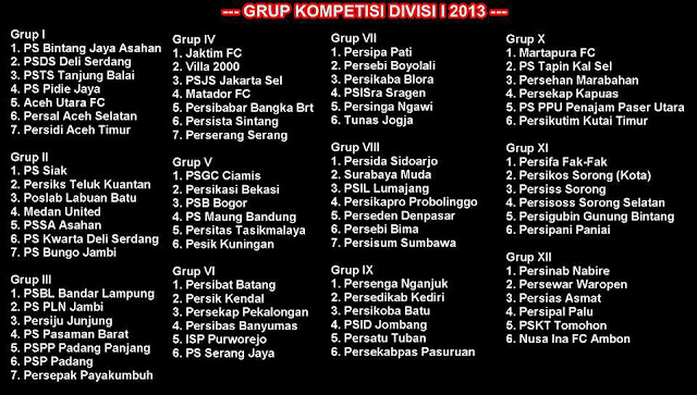 Pembagian Grup Kompetisi Divisi I Persibat