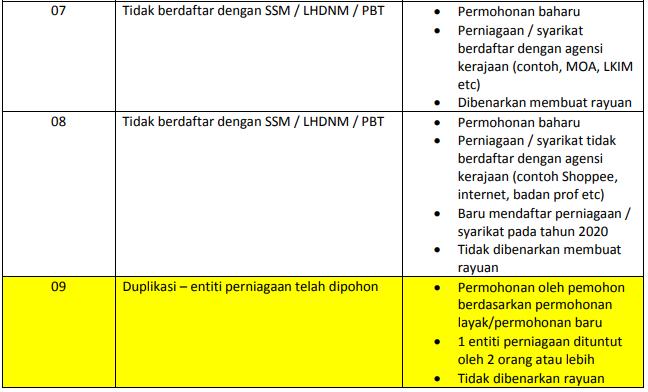 Kod Alasan Tidak Lulus GKP 2.0