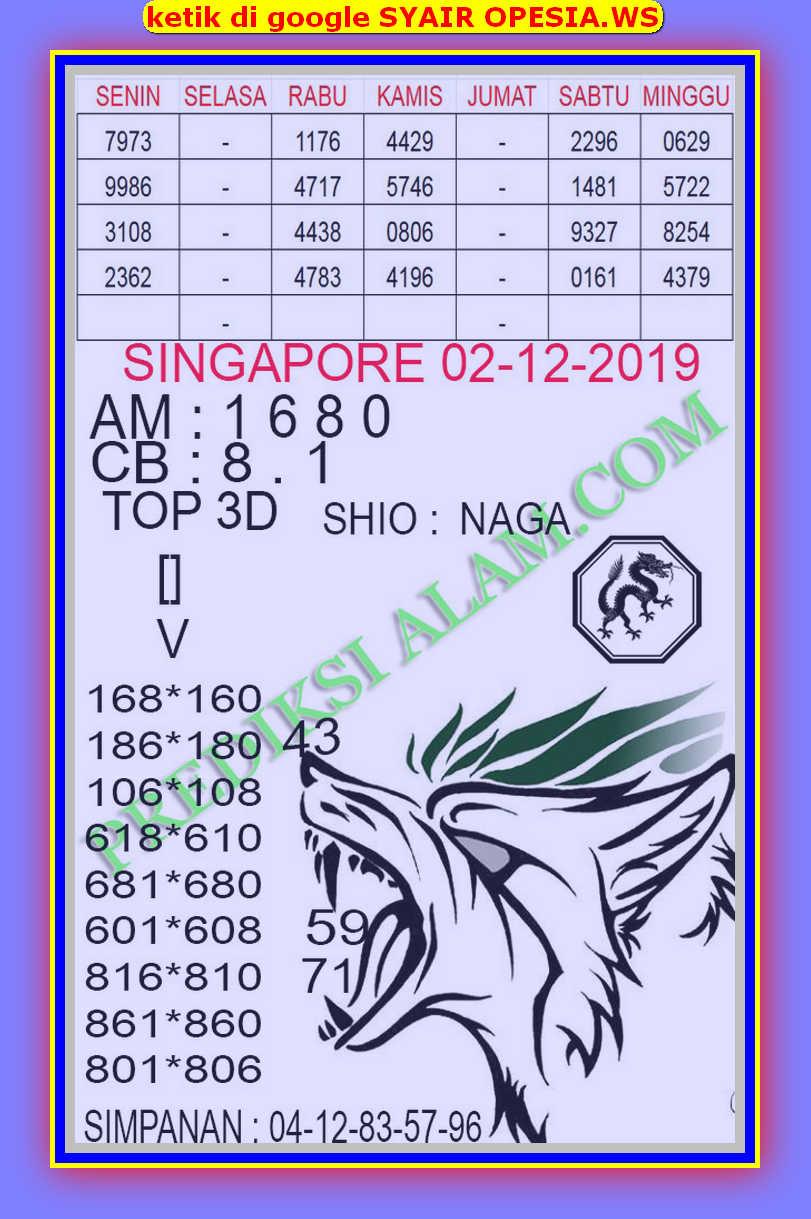 Kode syair Singapore Senin 2 Desember 2019 112