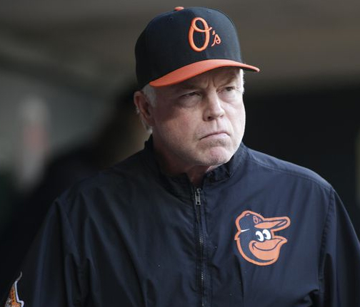 Phillies to interview Buck Showalter