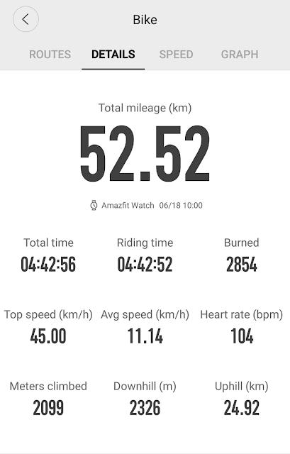 MyVlog Foto: Fitness - Screenshot Xiaomi Amazfit Pace - Bike / Fahrrad - Fahrradsternfahrt 2017