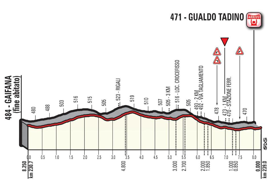 DIRETTA GIRO d'Italia ciclismo: partenza Penne arrivo Gualdo Tadino, tappa live streaming gratis Rai TV