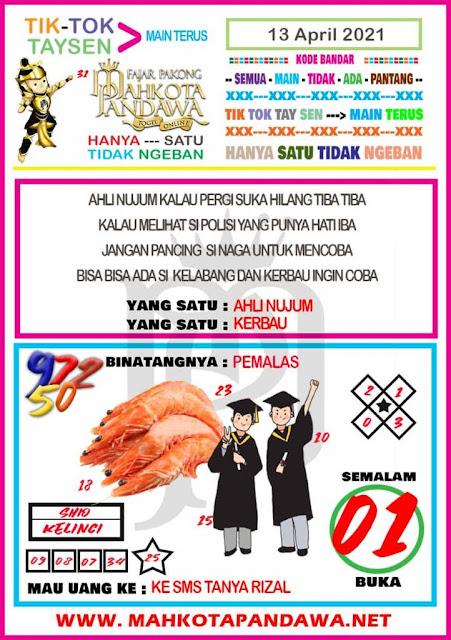 Syair HK Mahkota Pandawa 13 April 2021