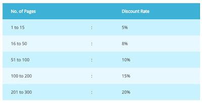 usawriters discounts