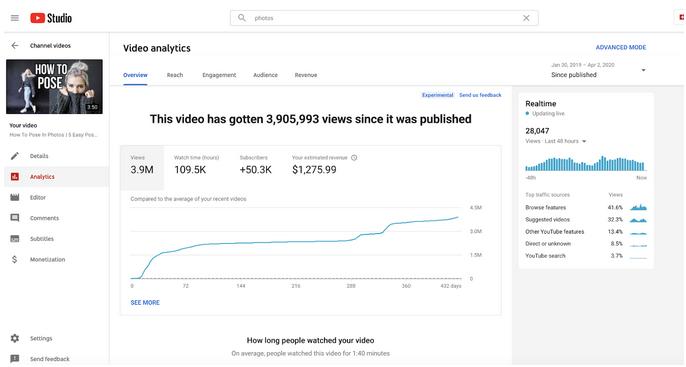 Guadagni Youtube: quanto guadagna uno youtuber?