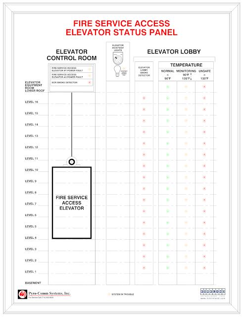 FSAE Fire Service Access Elevator Temperature Panel